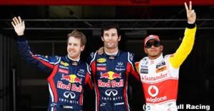 F1 スペインGP予選の結果