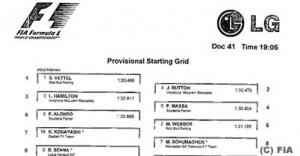 小林可夢偉、F1日本GP決勝は自己最高の7番手スタート!